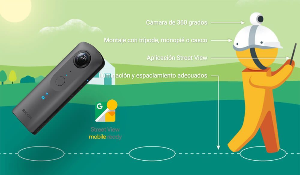 ricoh theta v Street View Mobile Ready