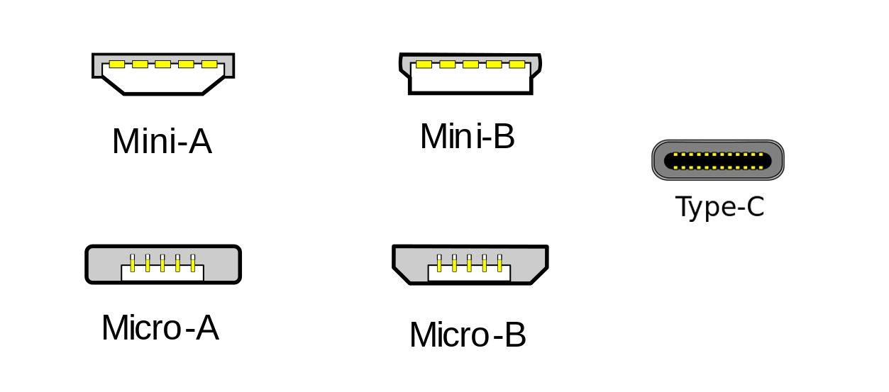 microusb miniusb usb-c camara deportiva