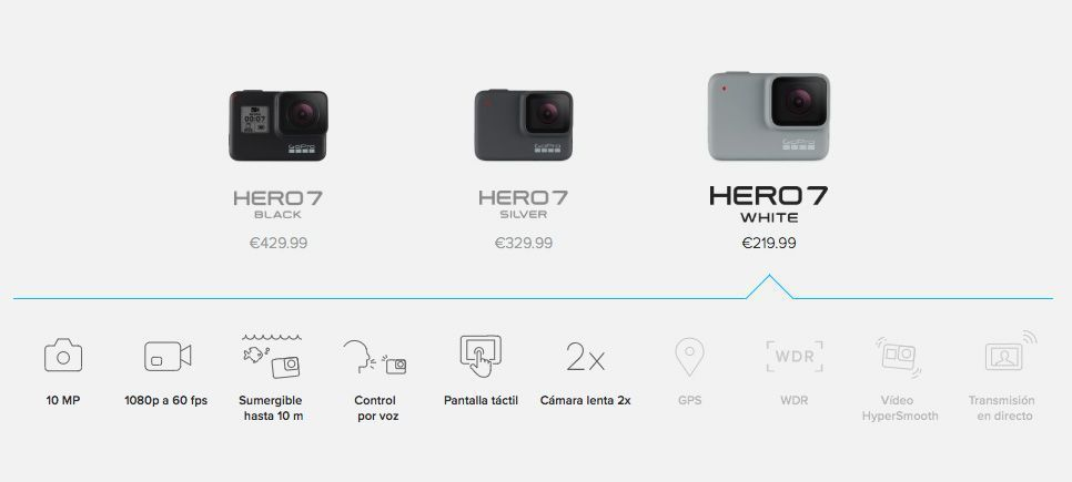 especificaciones hero7 white