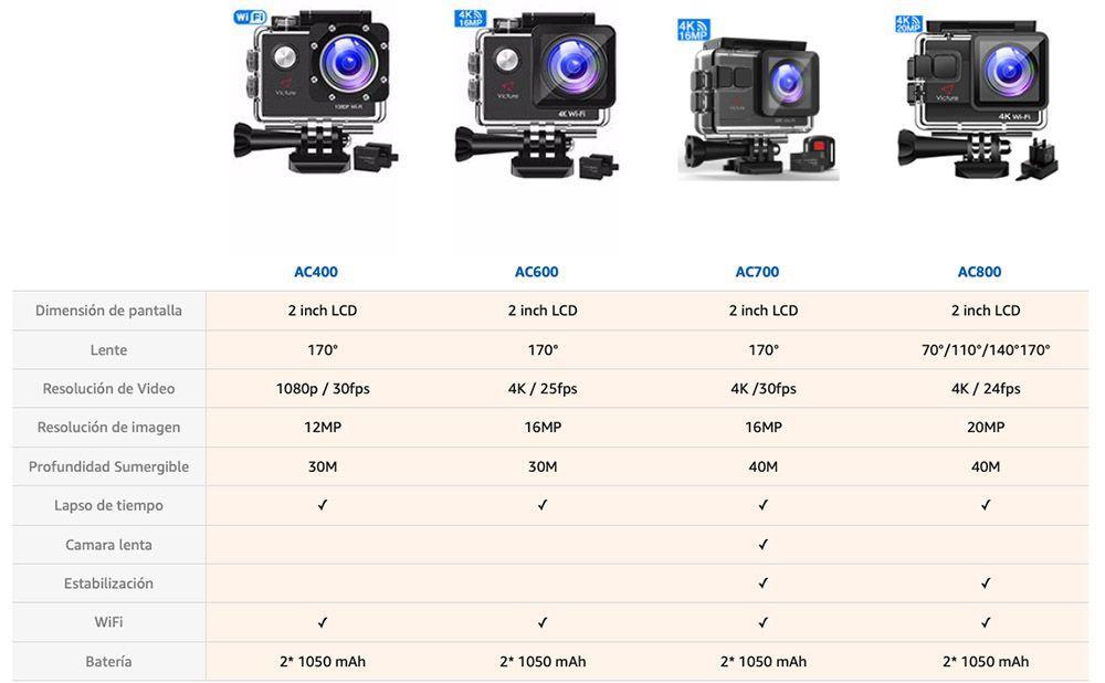 comparativa Victure ac800 action cameras