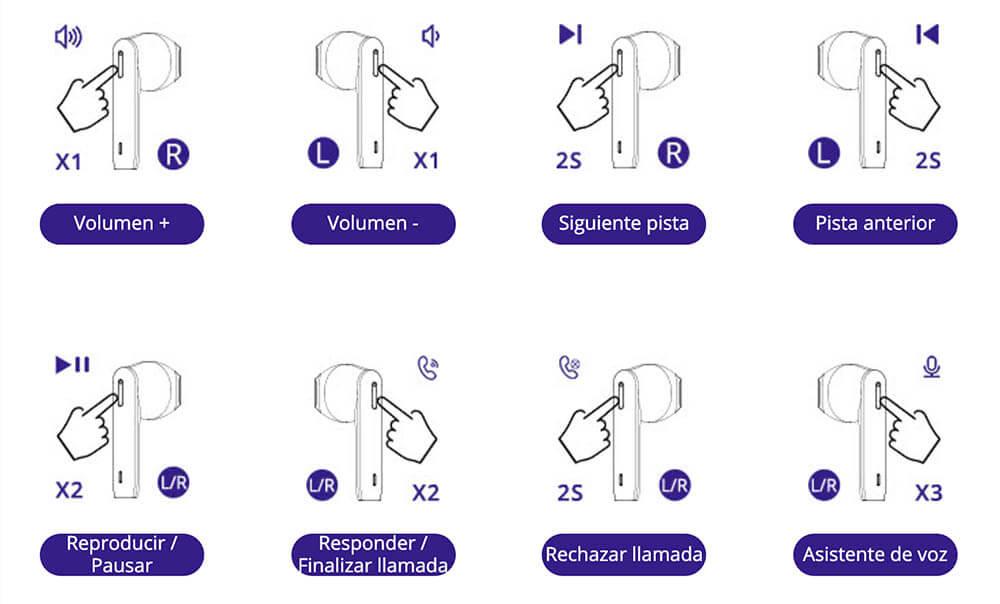 funciones auriculares tronsmart onyx ace