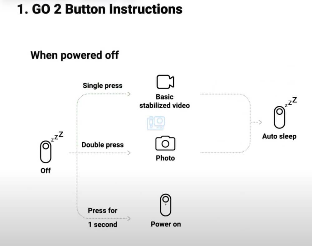 tutorial Insta360 GO 2